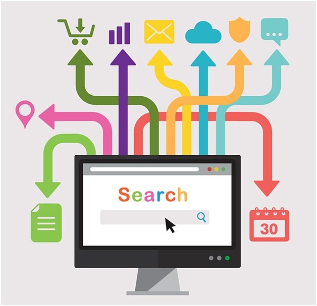 How to Maximise Results from Your Website