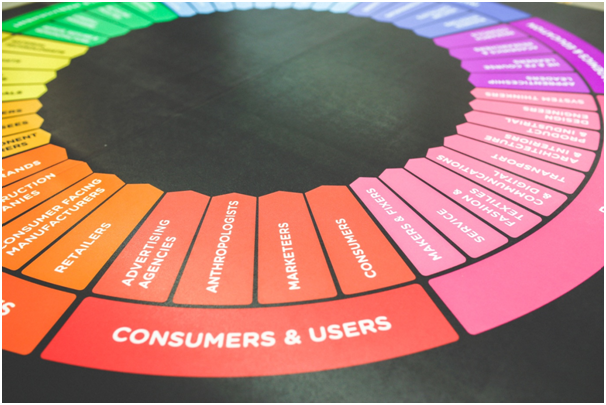 The wheel of digital marketing – what is it and what can it mean for you